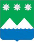 Белогорск - кредитные доноры