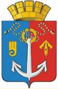 Воткинск - кредитные доноры